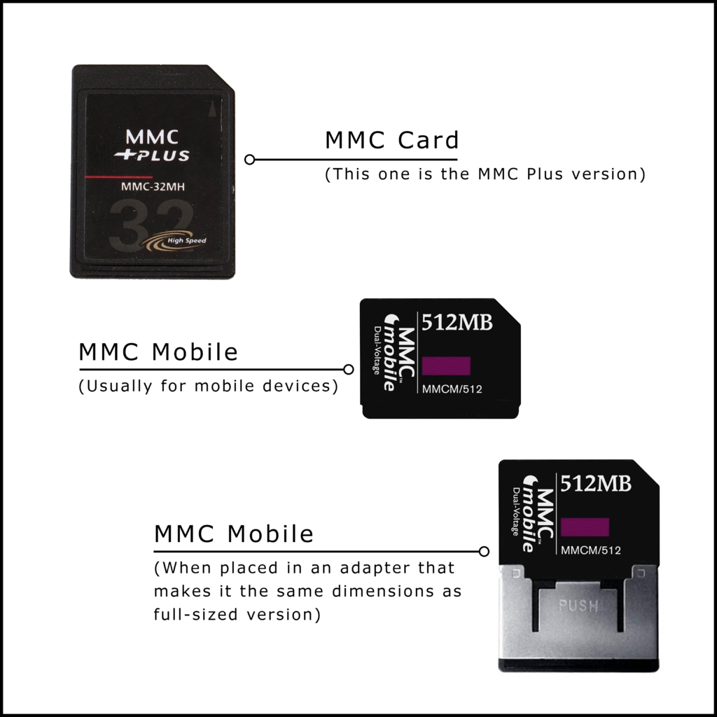 The Video Copy Company Memory Cards MMC